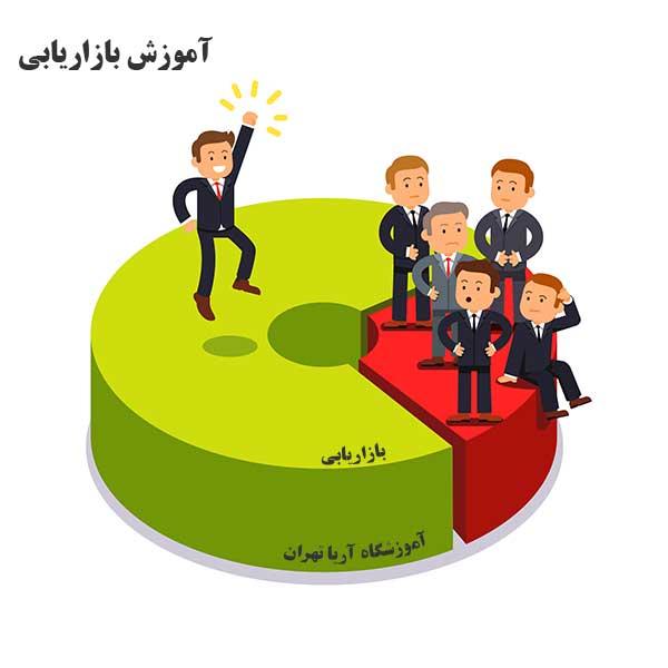 دوره آموزش بازاریاب